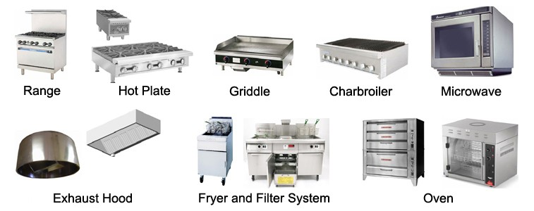Used Kitchen Equipment ~ Should we buy or rental food service equipment